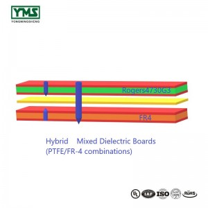 High Frequency PCBs manufacturing PTFE and FR4 Hybrid blind via| YMSPCB