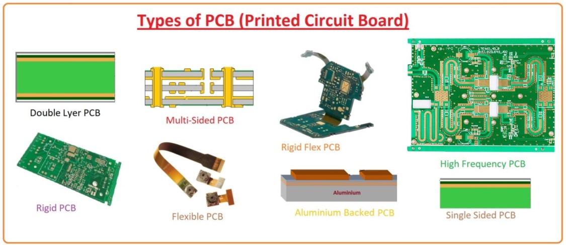 Types-of-PCB YMSPCB