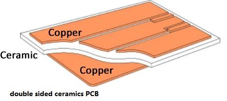 double sided ceramics PCB Ceramic PCB