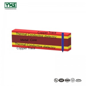 Double sided metal core pcb Copper Base High Power Metal core Board  YMS PCB